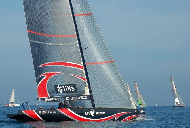 Alinghi won two America's Cups